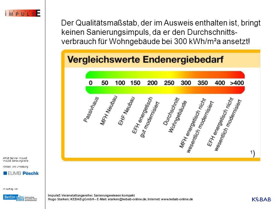Der Qualitätsmaßstab, der im Ausweis enthalten ist, bringt keinen Sanierungsimpuls, da er den Durchschnitts-verbrauch für Wohngebäude bei 300 kWh/m²a ansetzt!