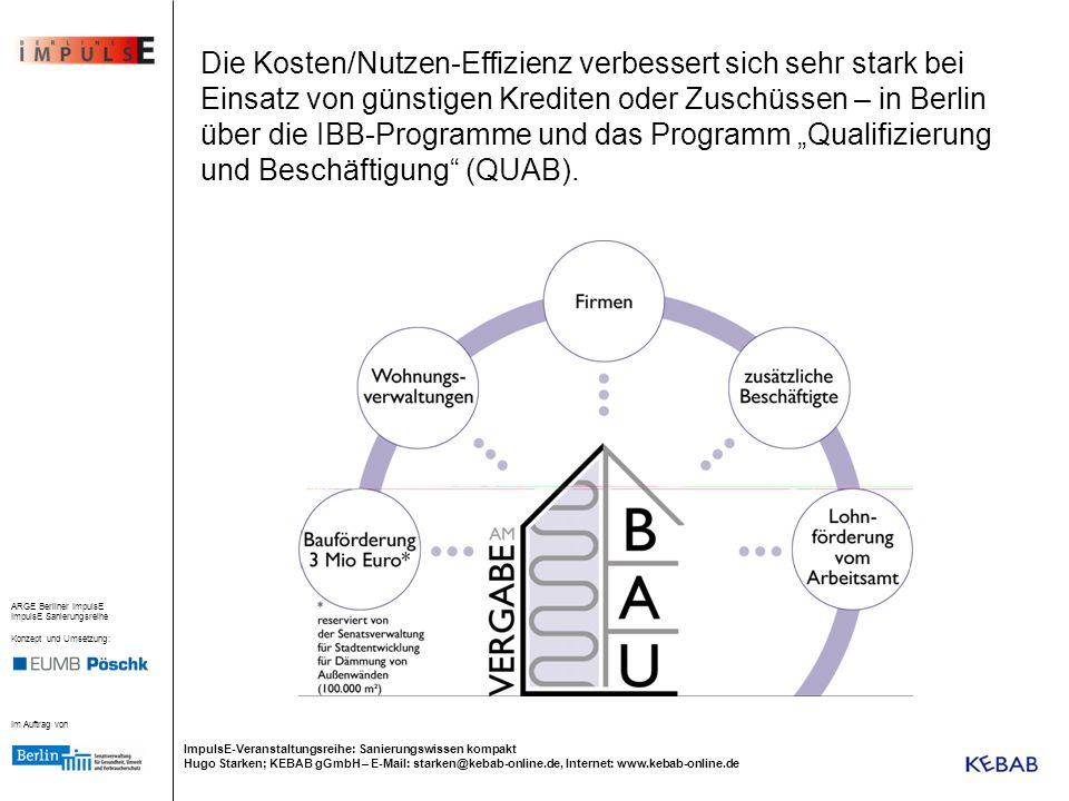 """Die Kosten/Nutzen-Effizienz verbessert sich sehr stark bei Einsatz von günstigen Krediten oder Zuschüssen – in Berlin über die IBB-Programme und das Programm """"Qualifizierung und Beschäftigung (QUAB)."""