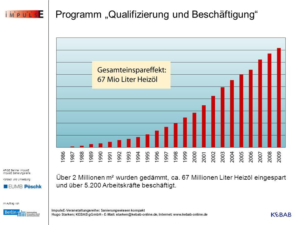 """Programm """"Qualifizierung und Beschäftigung"""