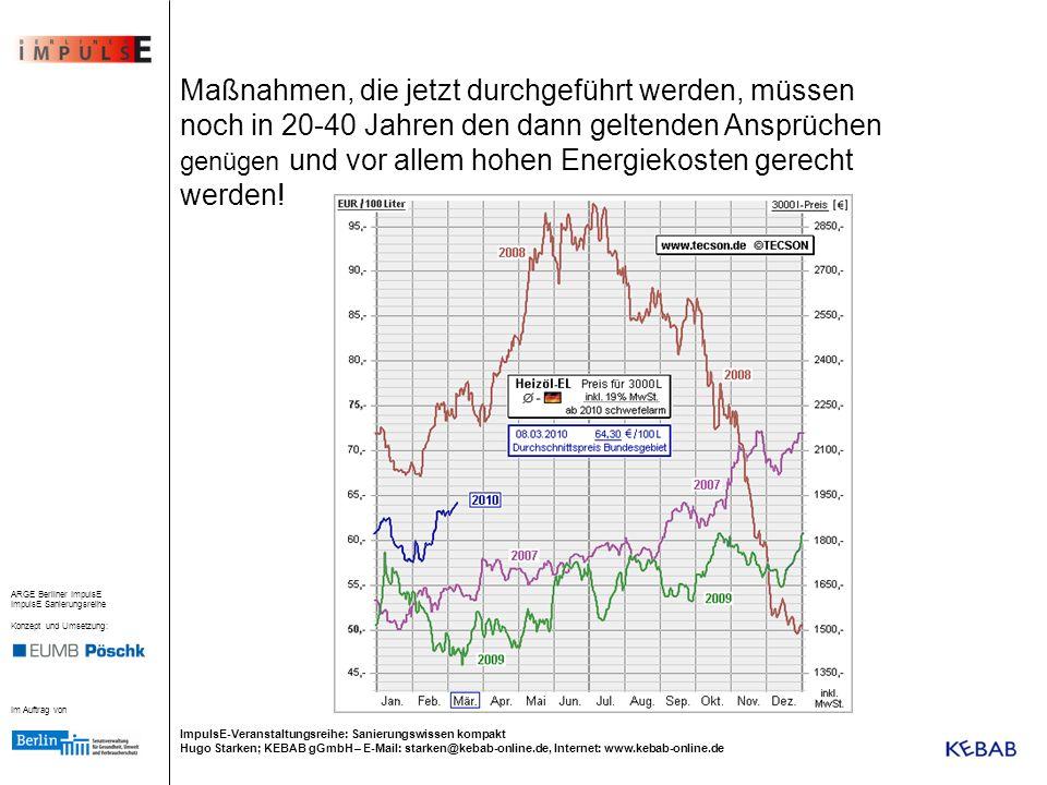 Maßnahmen, die jetzt durchgeführt werden, müssen noch in 20-40 Jahren den dann geltenden Ansprüchen genügen und vor allem hohen Energiekosten gerecht werden!