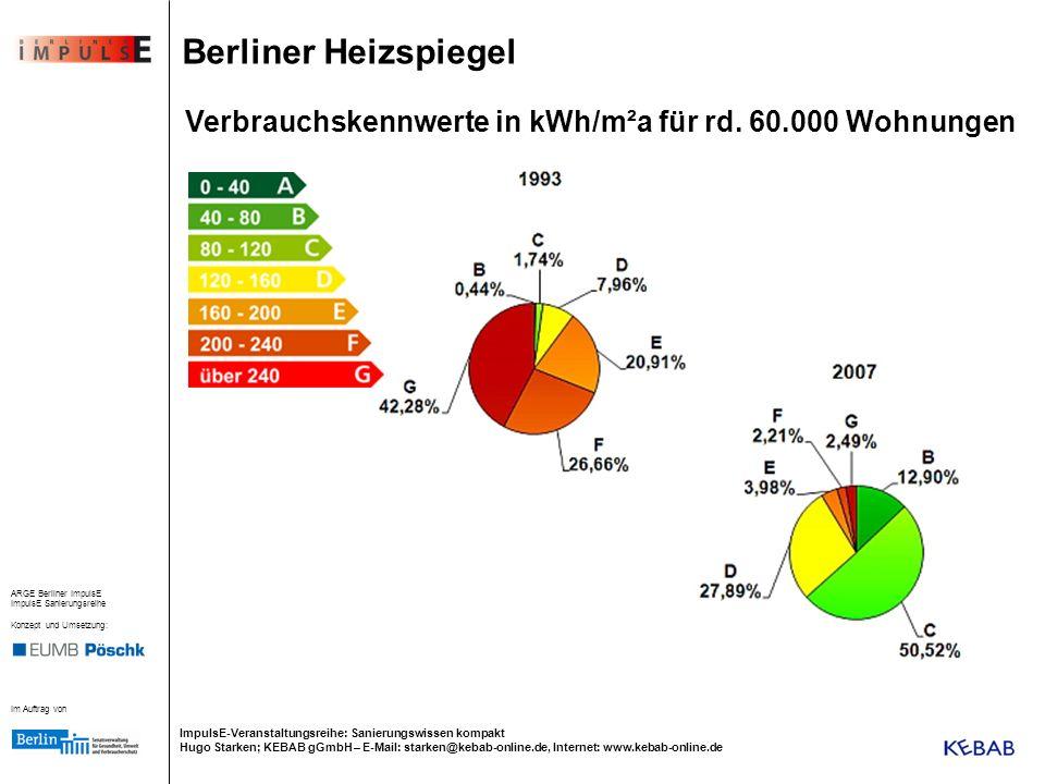Berliner Heizspiegel Verbrauchskennwerte in kWh/m²a für rd. 60.000 Wohnungen