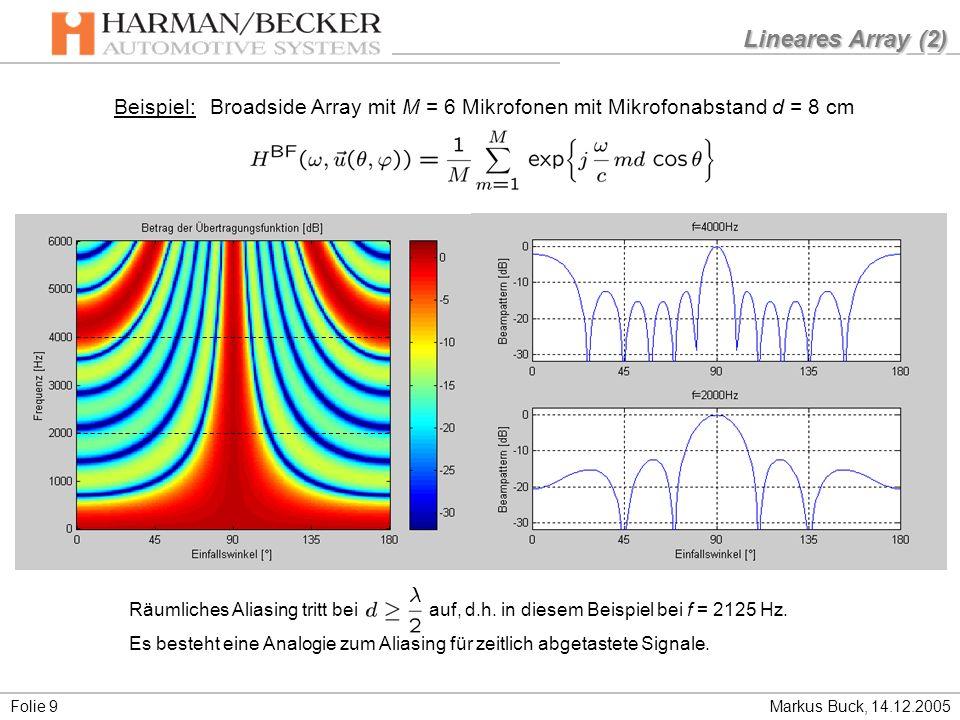 Lineares Array (2) Beispiel: Broadside Array mit M = 6 Mikrofonen mit Mikrofonabstand d = 8 cm.