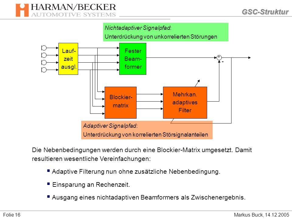 GSC-Struktur Nichtadaptiver Signalpfad: Unterdrückung von unkorrelierten Störungen. Mehrkan. adaptives.