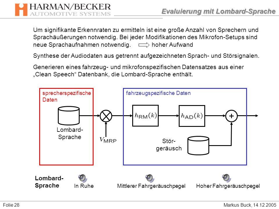 Evaluierung mit Lombard-Sprache