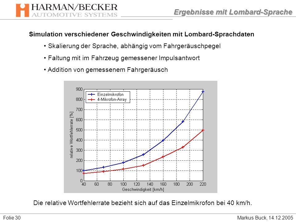 Ergebnisse mit Lombard-Sprache