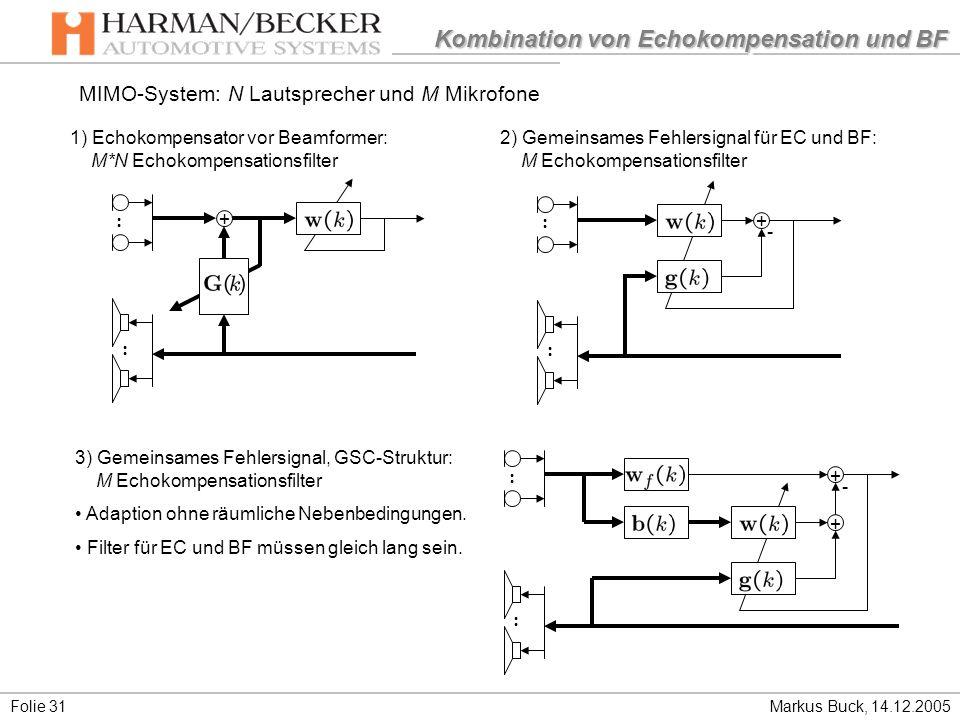 Kombination von Echokompensation und BF