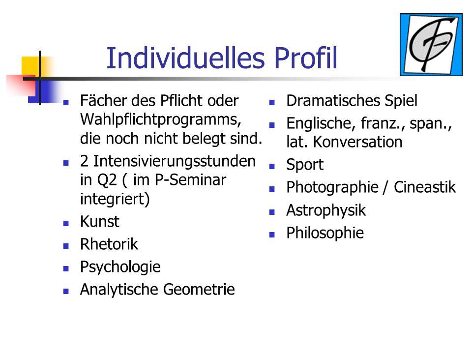 Individuelles Profil Fächer des Pflicht oder Wahlpflichtprogramms, die noch nicht belegt sind.