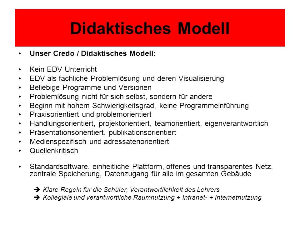 Didaktisches Modell Unser Credo / Didaktisches Modell:
