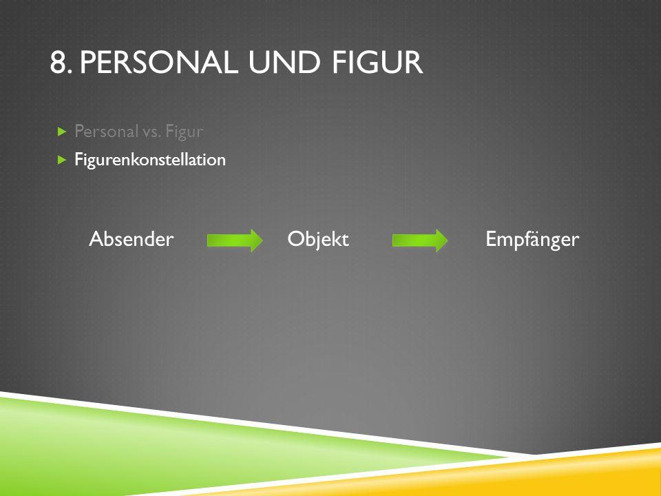 8. Personal und Figur Absender Objekt Empfänger Personal vs. Figur