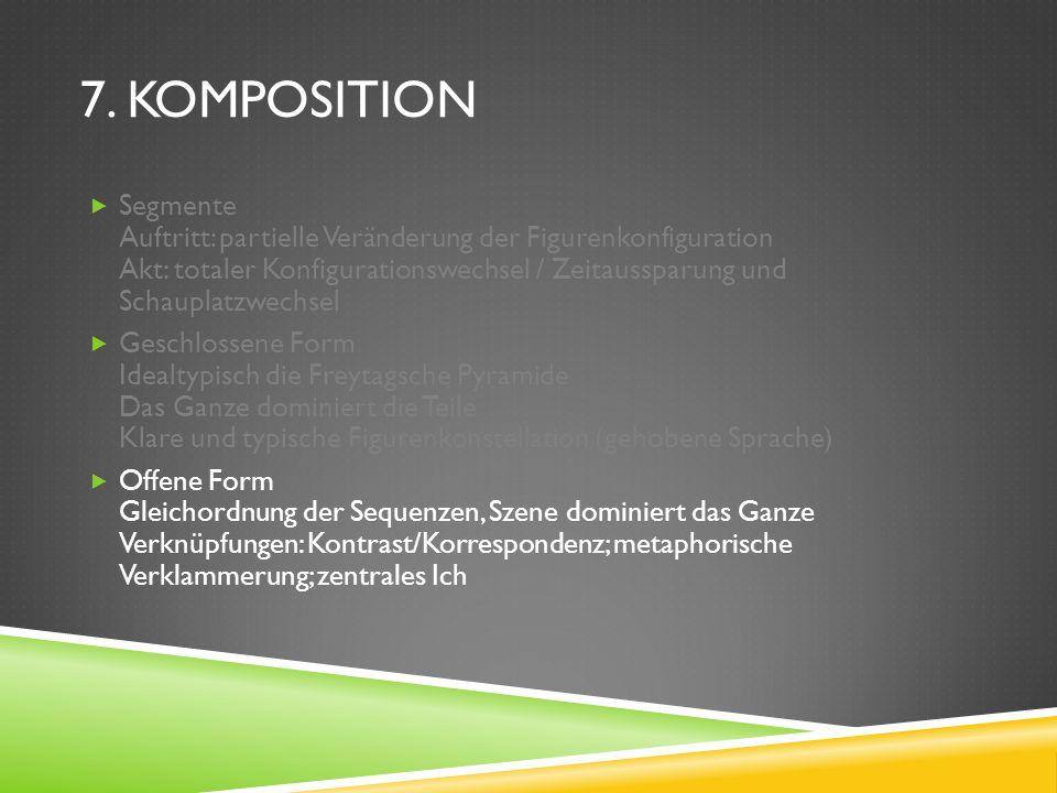 7. Komposition