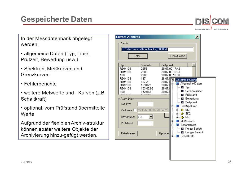 Gespeicherte Daten In der Messdatenbank abgelegt werden: