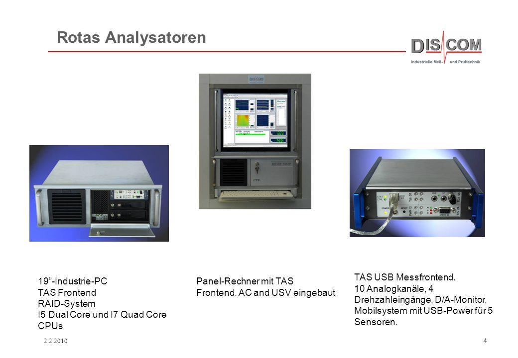 Rotas Analysatoren TAS USB Messfrontend.
