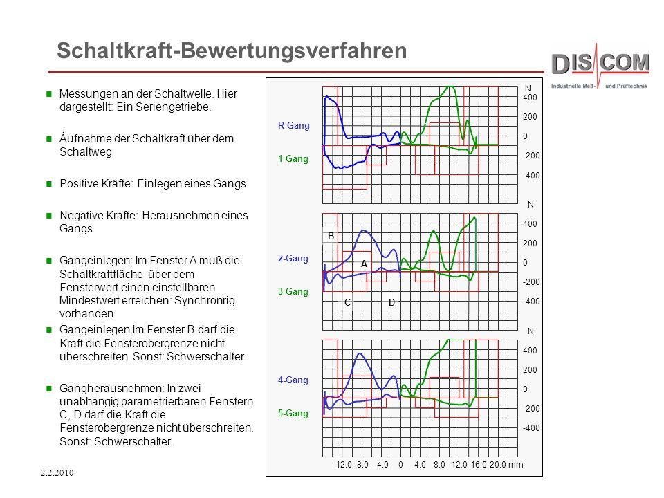 Schaltkraft-Bewertungsverfahren
