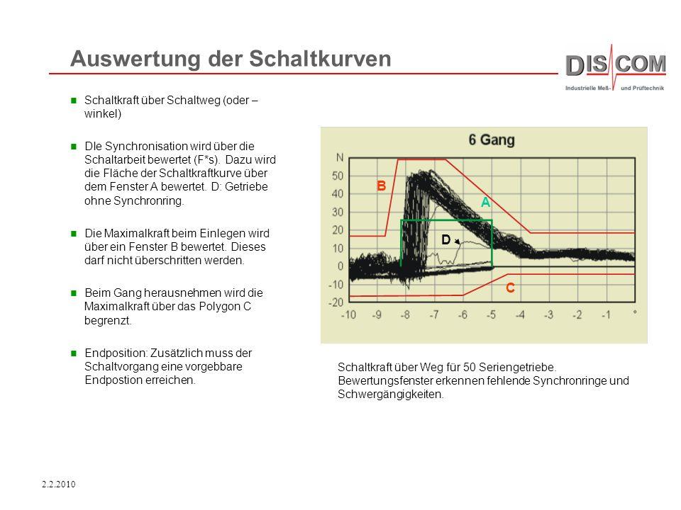 Auswertung der Schaltkurven