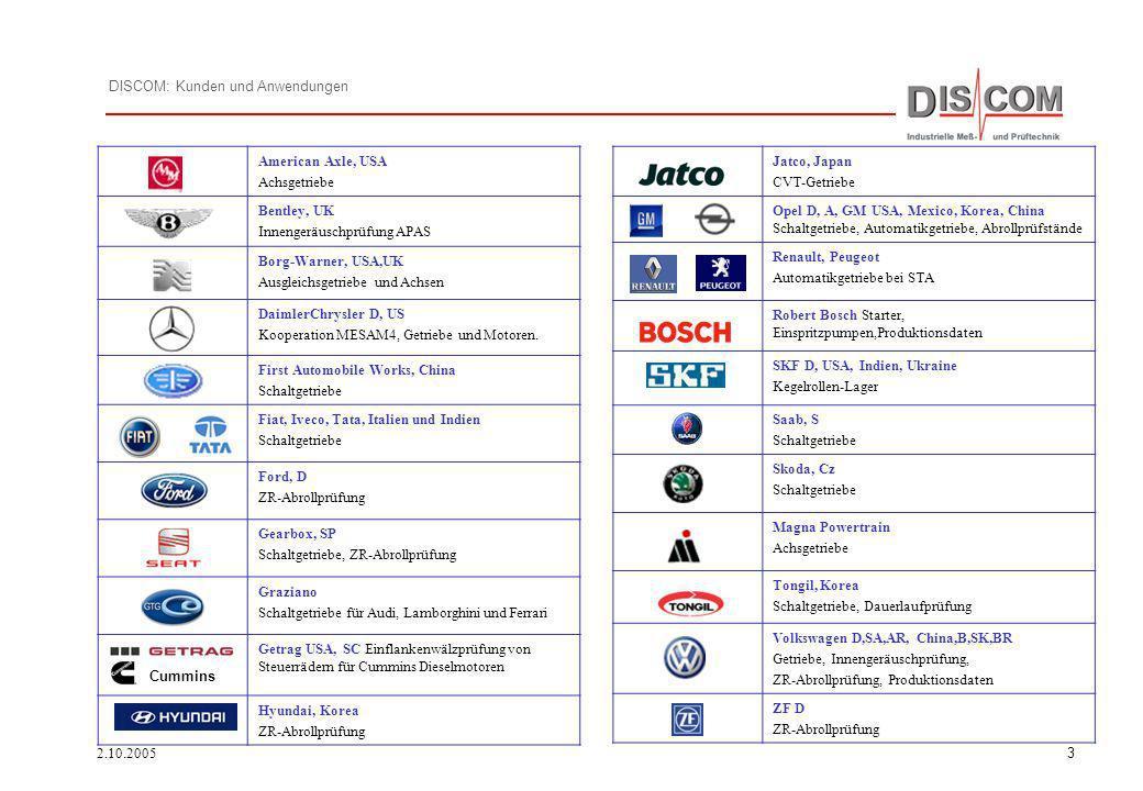 DISCOM: Kunden und Anwendungen