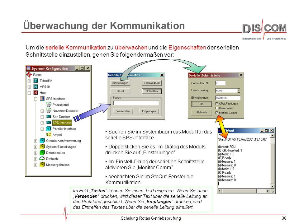 Überwachung der Kommunikation