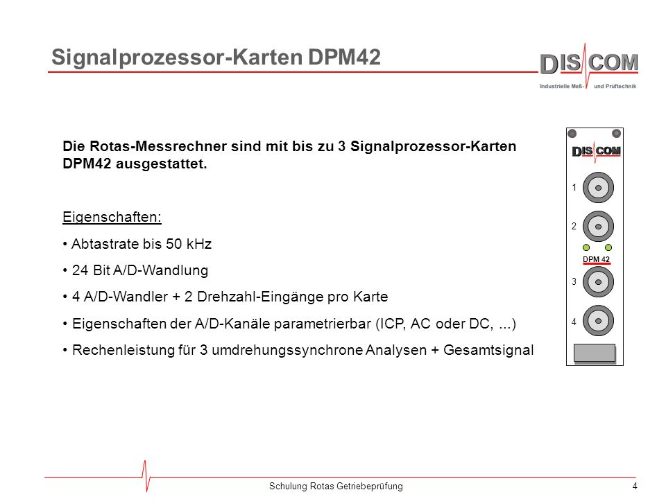 Signalprozessor-Karten DPM42