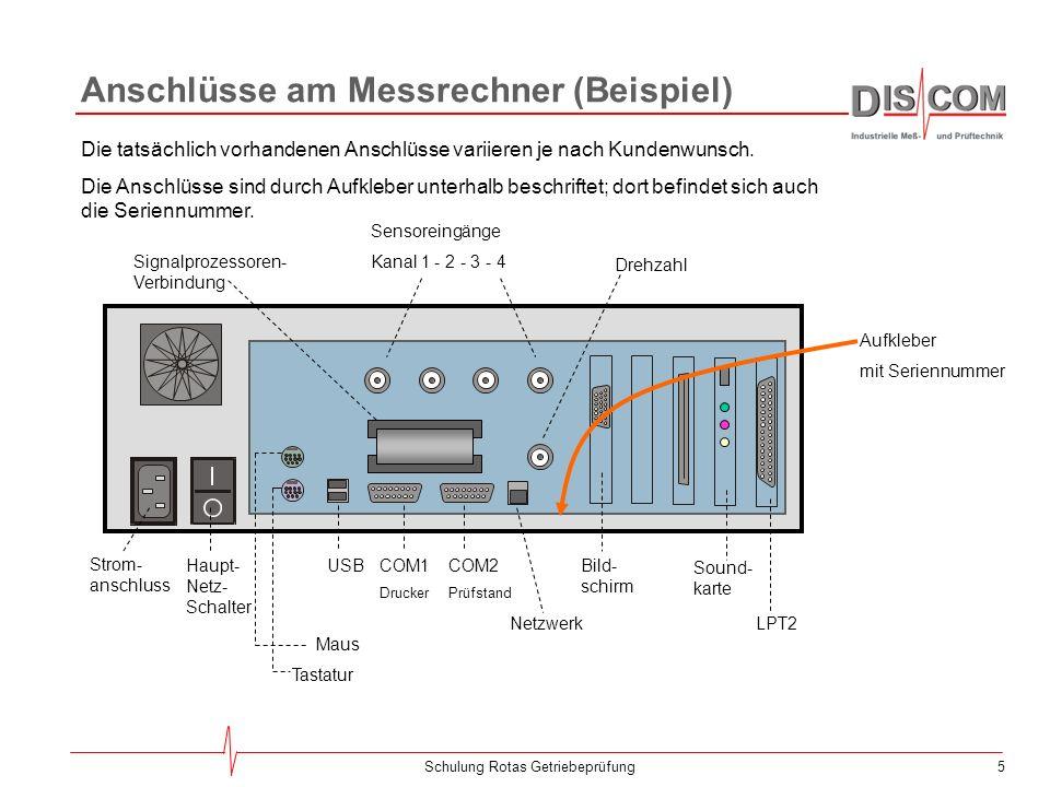 Anschlüsse am Messrechner (Beispiel)