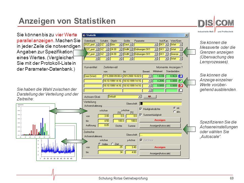 Anzeigen von Statistiken