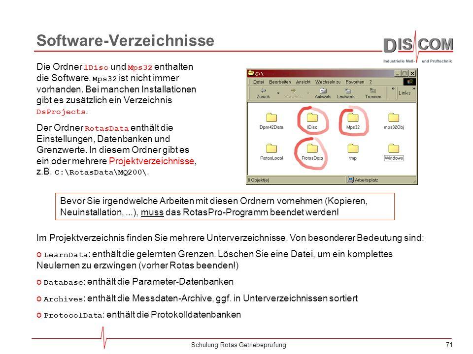 Software-Verzeichnisse