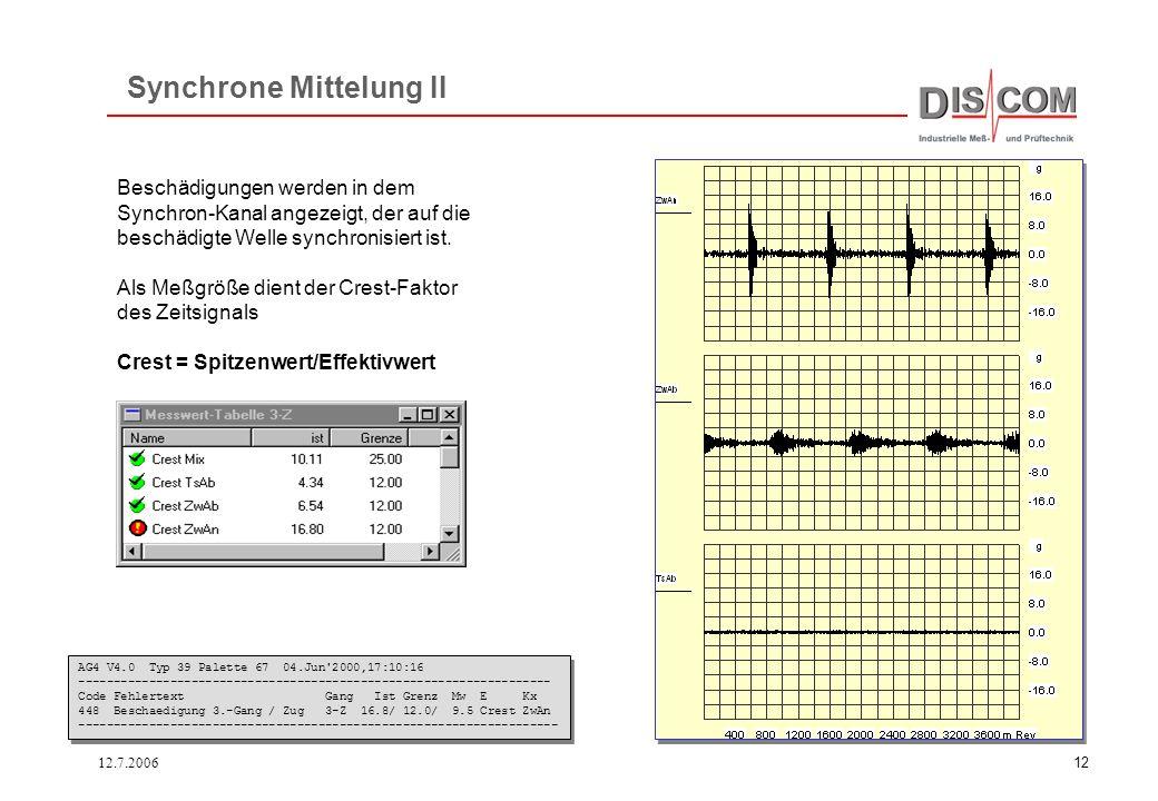 Synchrone Mittelung II