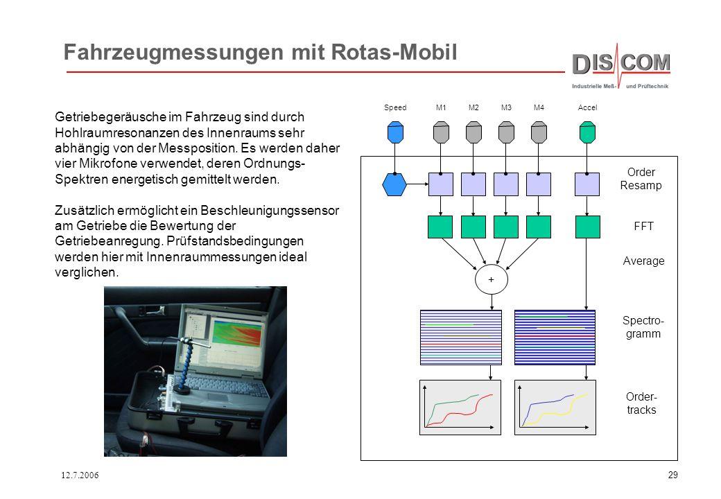 Fahrzeugmessungen mit Rotas-Mobil