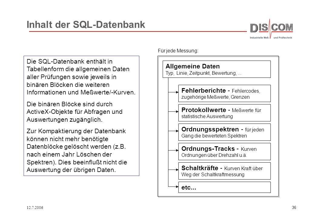 Inhalt der SQL-Datenbank