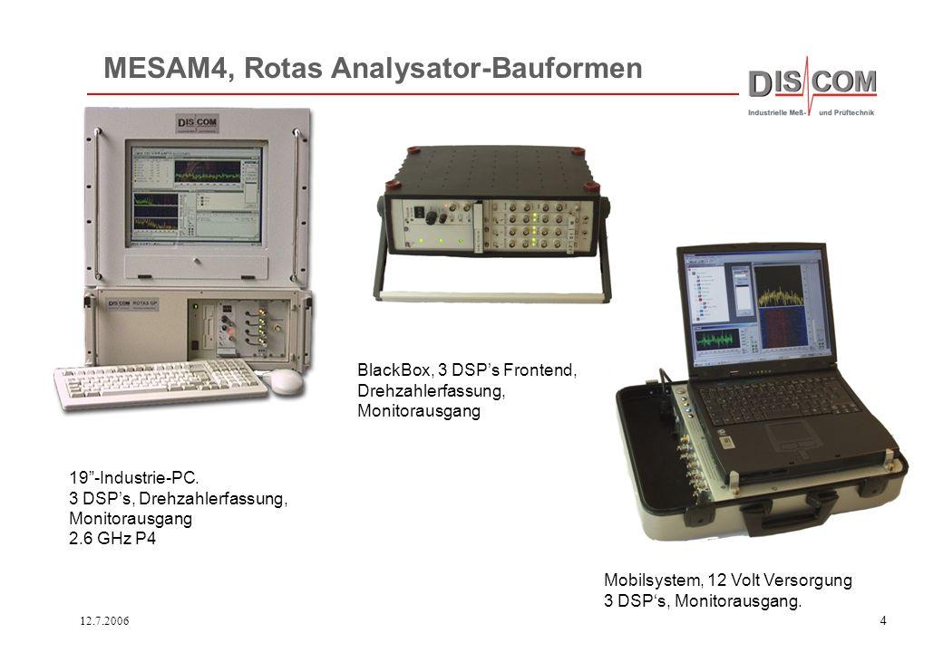 MESAM4, Rotas Analysator-Bauformen
