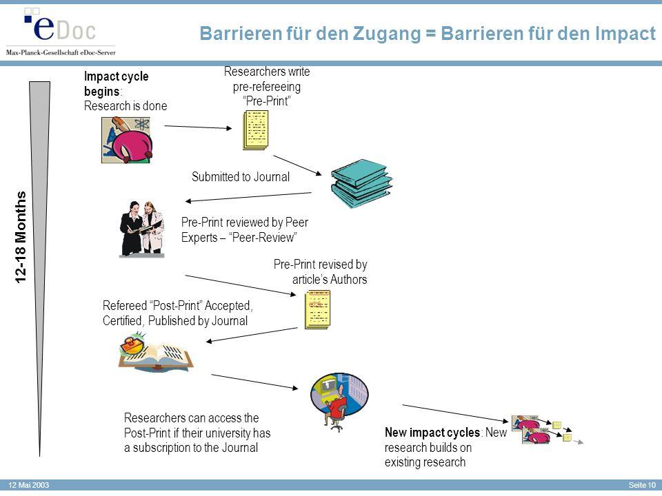Barrieren für den Zugang = Barrieren für den Impact