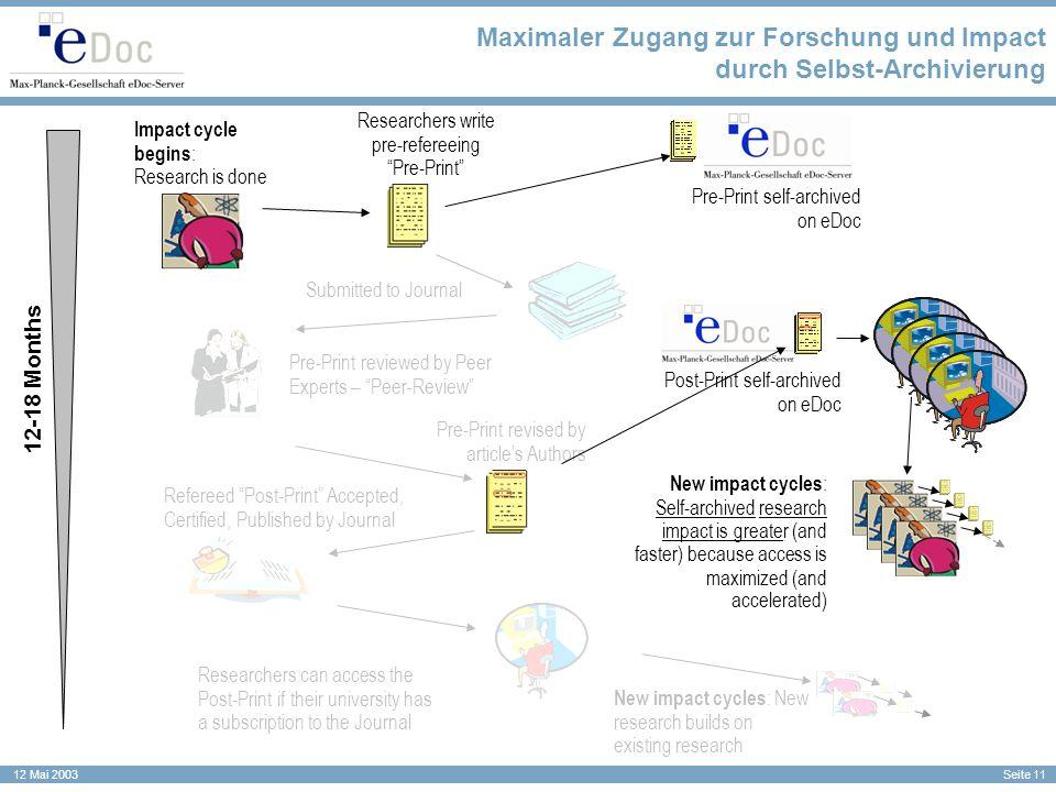 Maximaler Zugang zur Forschung und Impact durch Selbst-Archivierung