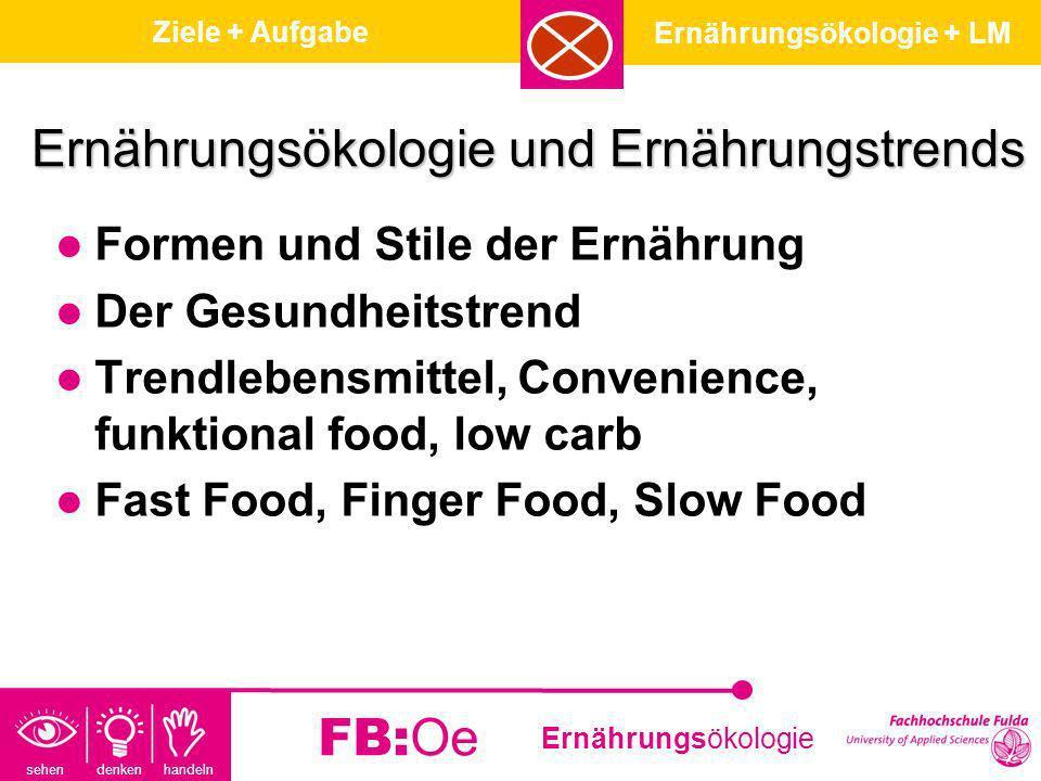 Ernährungsökologie und Ernährungstrends