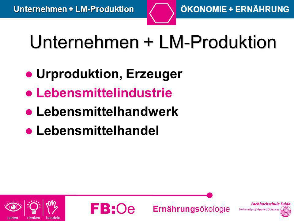 Unternehmen + LM-Produktion