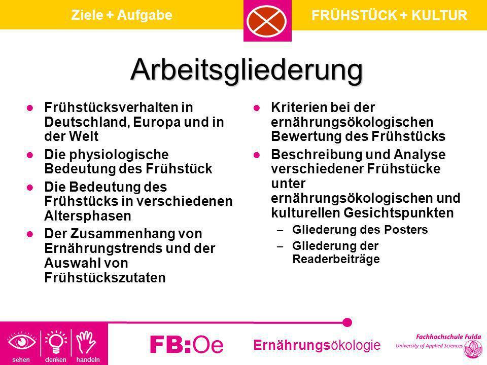 Arbeitsgliederung FB:Oe Ziele + Aufgabe FRÜHSTÜCK + KULTUR