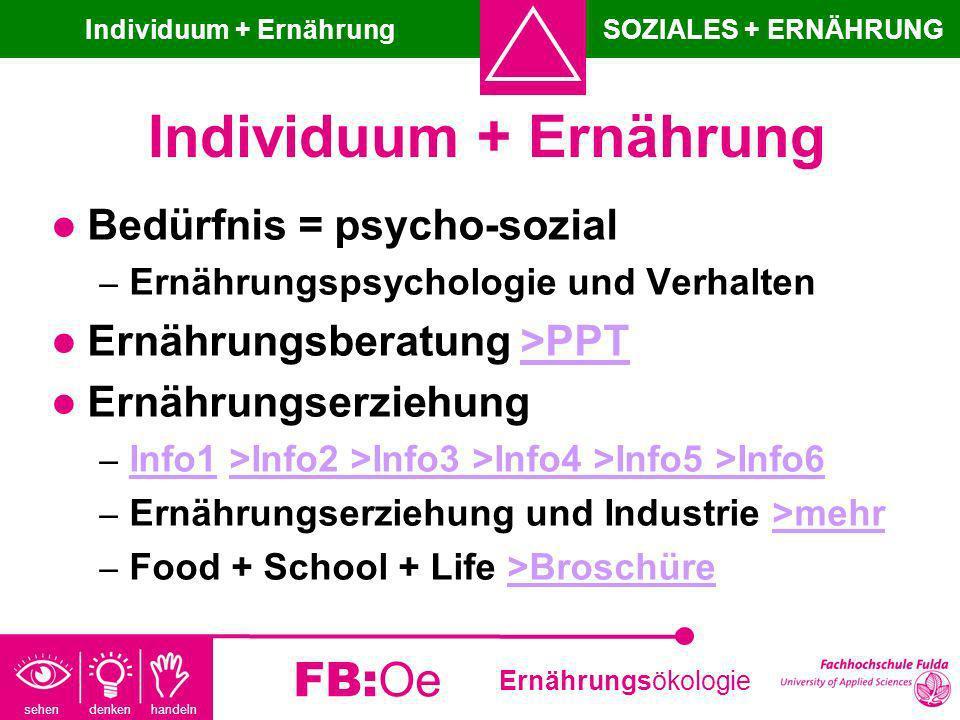 Individuum + Ernährung
