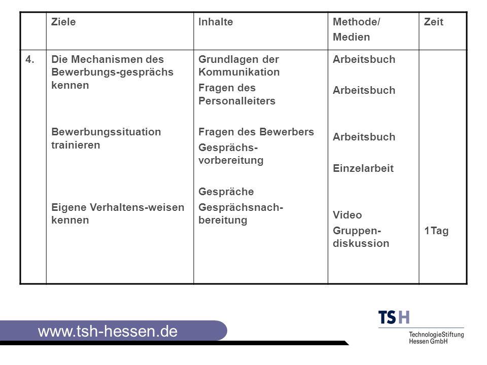 Ziele Inhalte. Methode/ Medien. Zeit. 4. Die Mechanismen des Bewerbungs-gesprächs kennen. Bewerbungssituation trainieren.