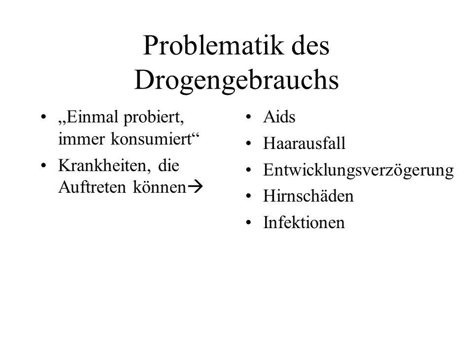 Problematik des Drogengebrauchs