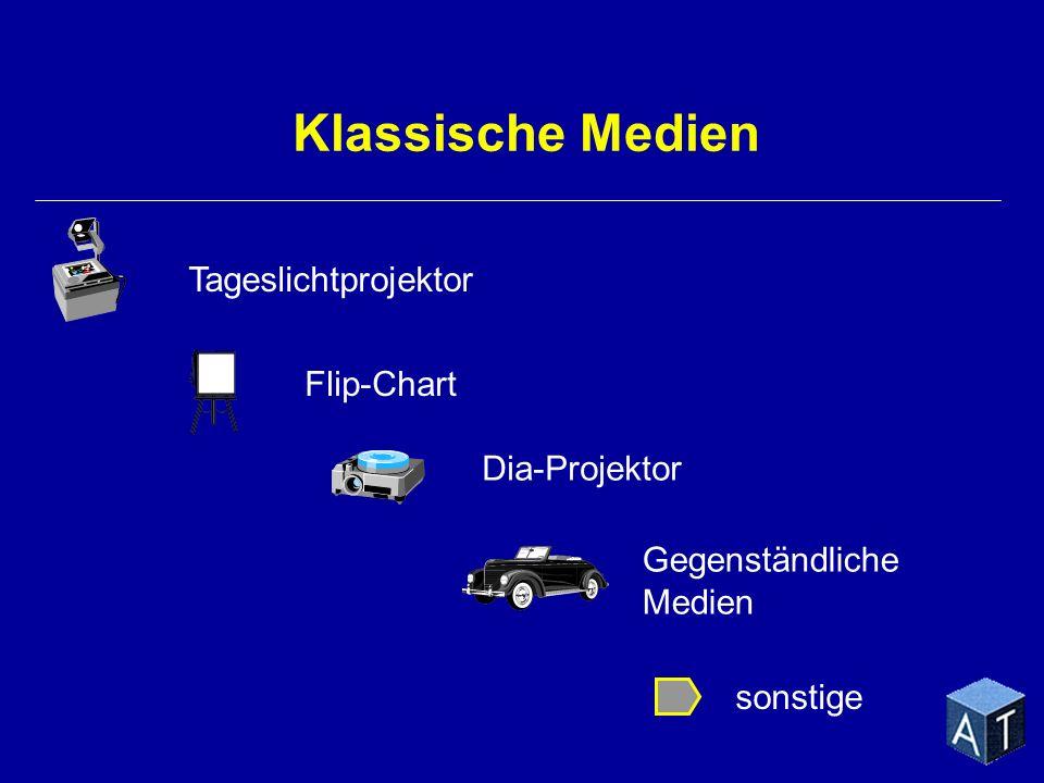 Klassische Medien Tageslichtprojektor Flip-Chart Dia-Projektor