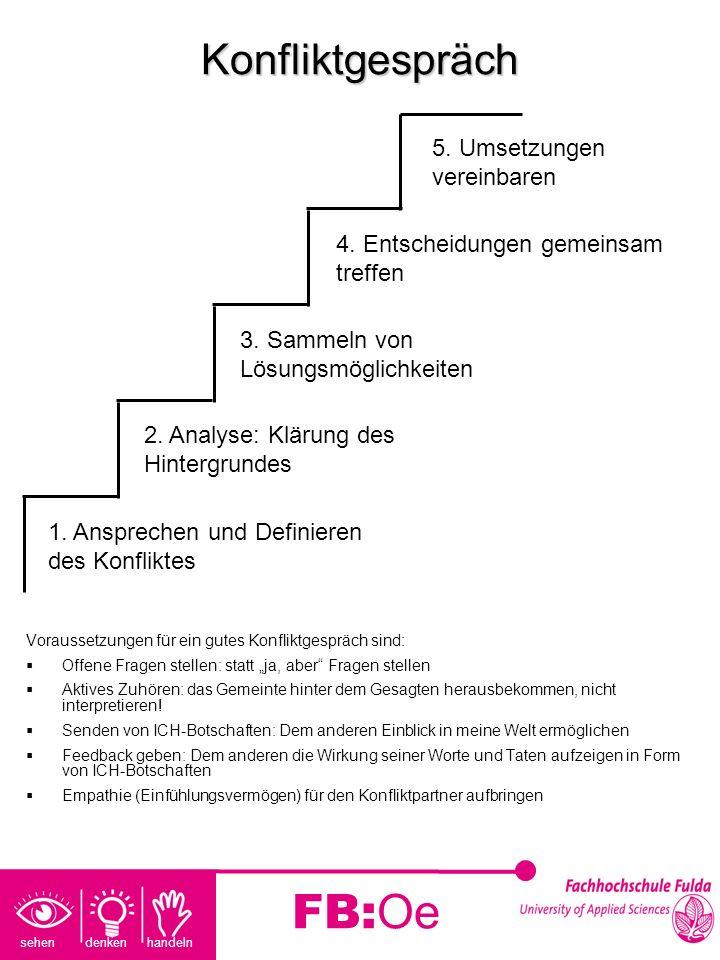 FB:Oe Konfliktgespräch 5. Umsetzungen vereinbaren