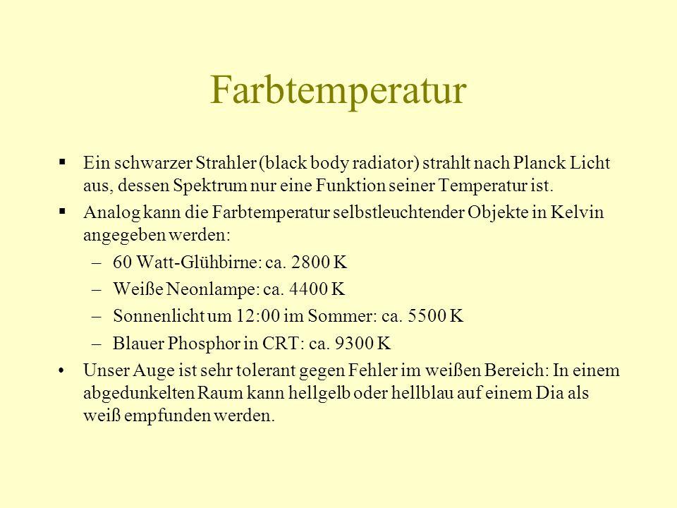 Farbtemperatur Ein schwarzer Strahler (black body radiator) strahlt nach Planck Licht aus, dessen Spektrum nur eine Funktion seiner Temperatur ist.
