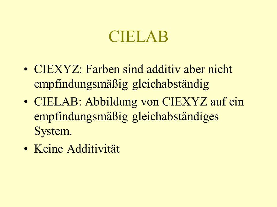 CIELAB CIEXYZ: Farben sind additiv aber nicht empfindungsmäßig gleichabständig.