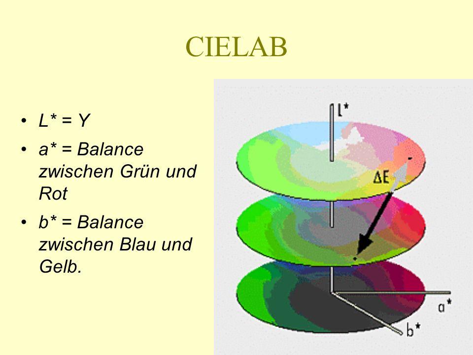 CIELAB L* = Y a* = Balance zwischen Grün und Rot