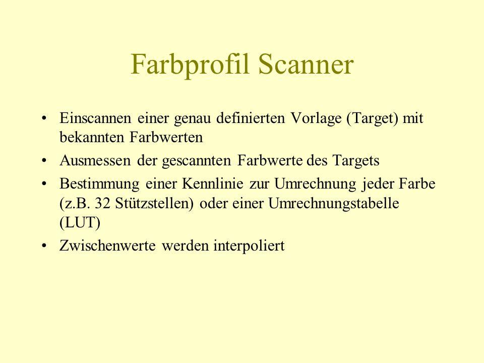 Farbprofil Scanner Einscannen einer genau definierten Vorlage (Target) mit bekannten Farbwerten. Ausmessen der gescannten Farbwerte des Targets.