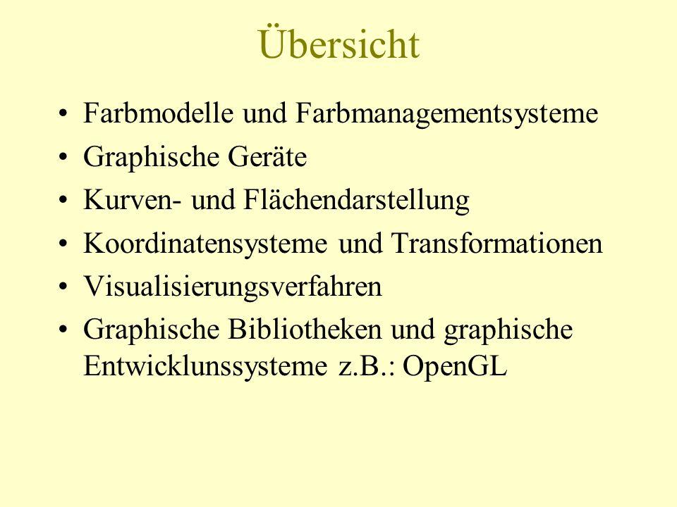 Übersicht Farbmodelle und Farbmanagementsysteme Graphische Geräte