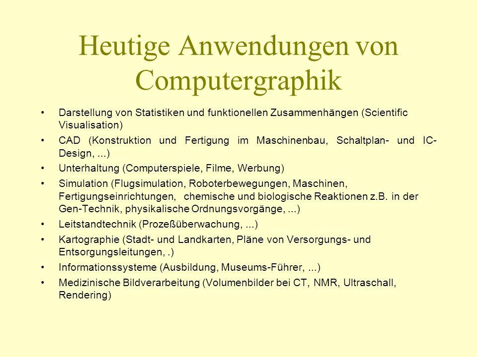 Heutige Anwendungen von Computergraphik