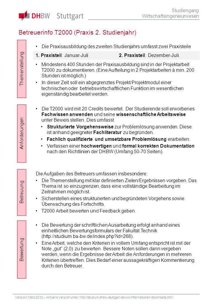 Betreuerinfo T2000 (Praxis 2. Studienjahr)