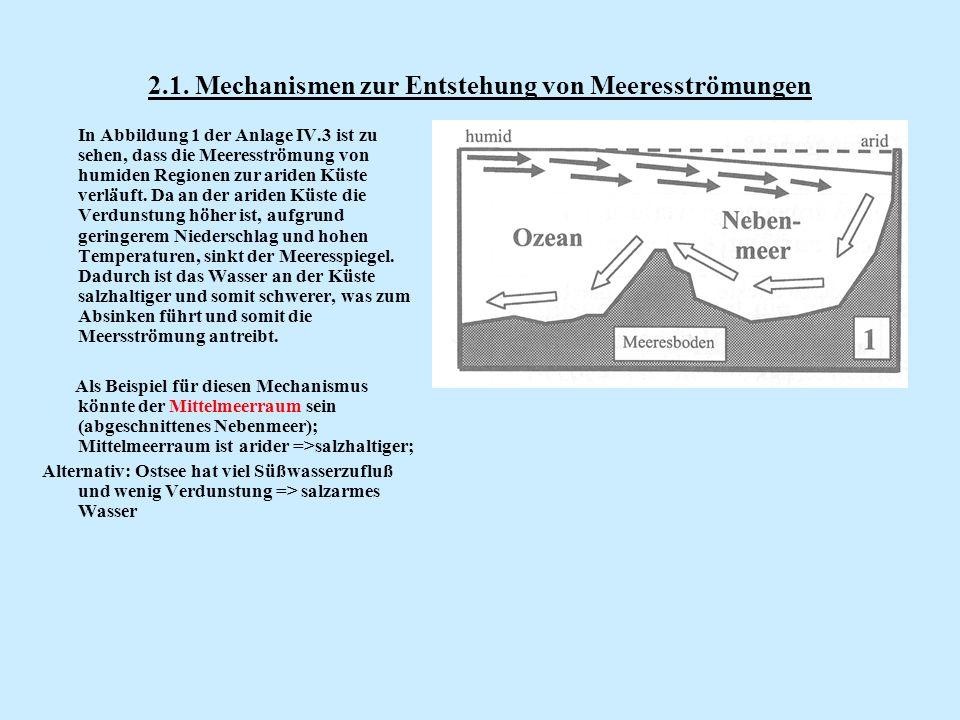 2.1. Mechanismen zur Entstehung von Meeresströmungen