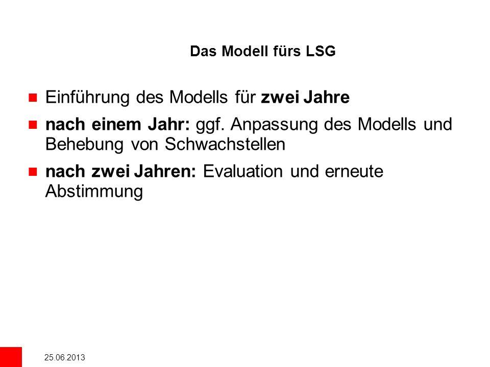 Einführung des Modells für zwei Jahre