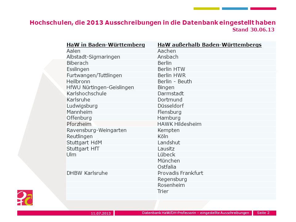 Hochschulen, die 2013 Ausschreibungen in die Datenbank eingestellt haben Stand 30.06.13