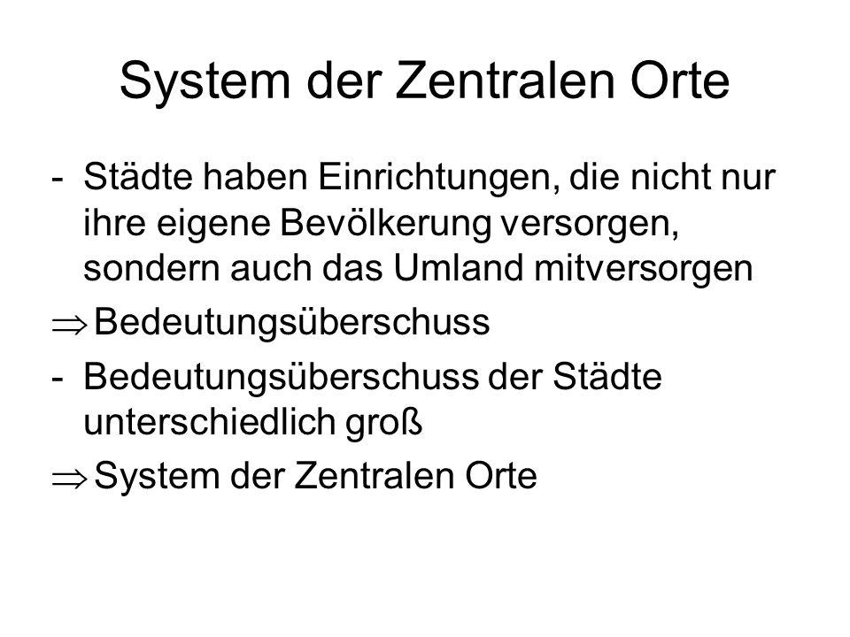 System der Zentralen Orte