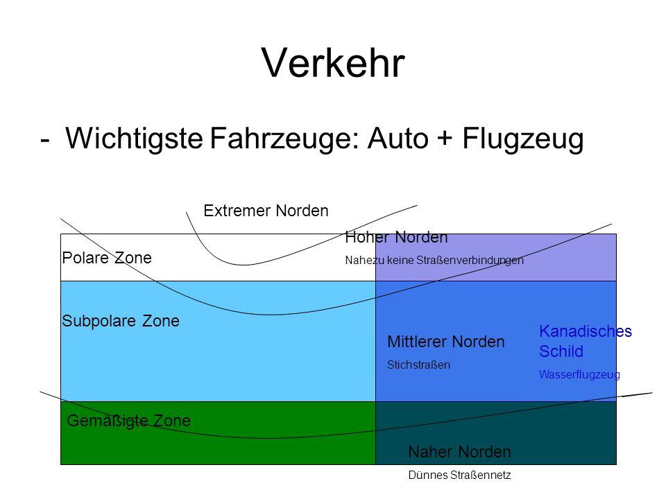 Verkehr Wichtigste Fahrzeuge: Auto + Flugzeug Extremer Norden